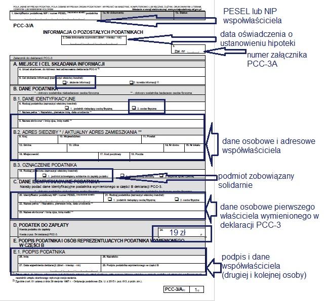 PCC-3 instrukcja
