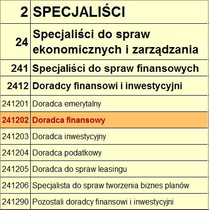 Doradca Finansowy Poznań